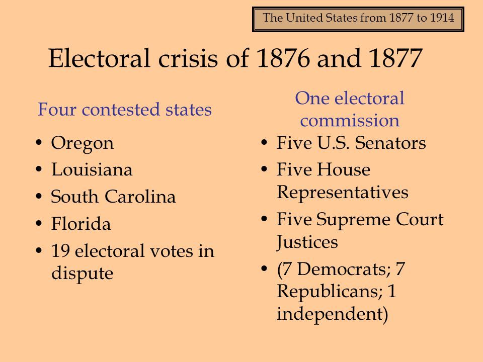 Electoral crisis of 1876 and 1877