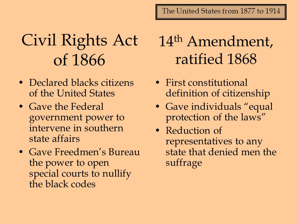Civil Rights Act of 1866 14th Amendment, ratified 1868