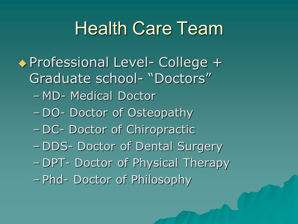 Health Care Team Professional Level- College + Graduate school- Doctors MD- Medical Doctor. DO- Doctor of Osteopathy.