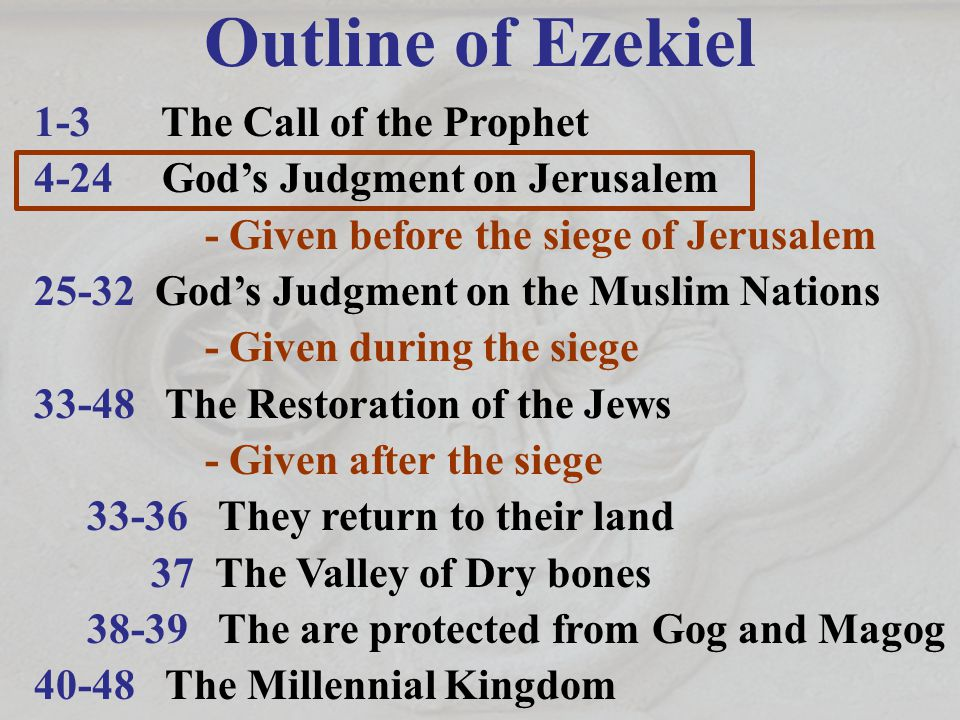 Outline of Ezekiel 1-3 The Call of the Prophet