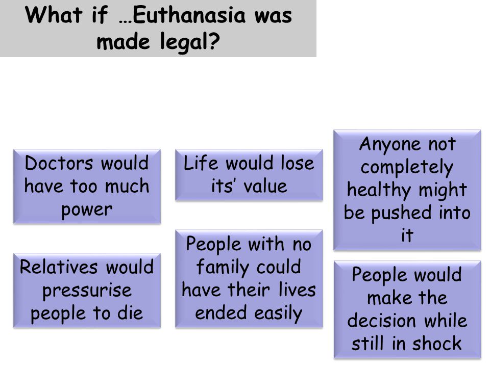 What if …Euthanasia was made legal