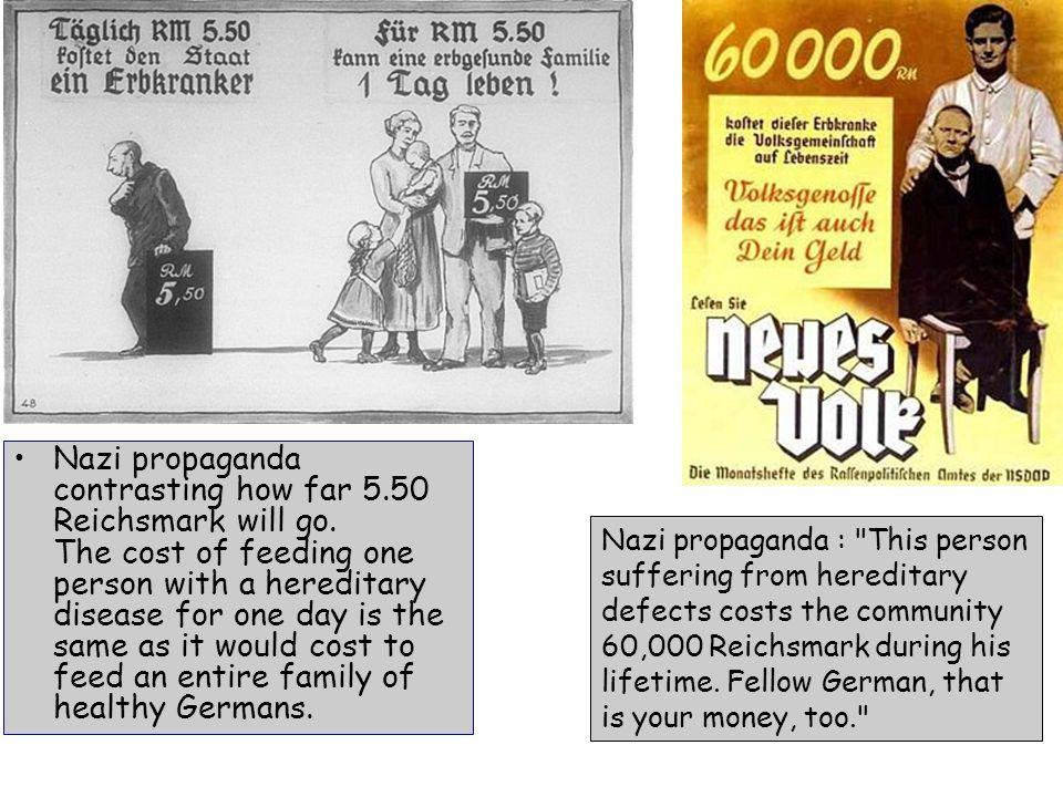 Nazi propaganda contrasting how far 5. 50 Reichsmark will go