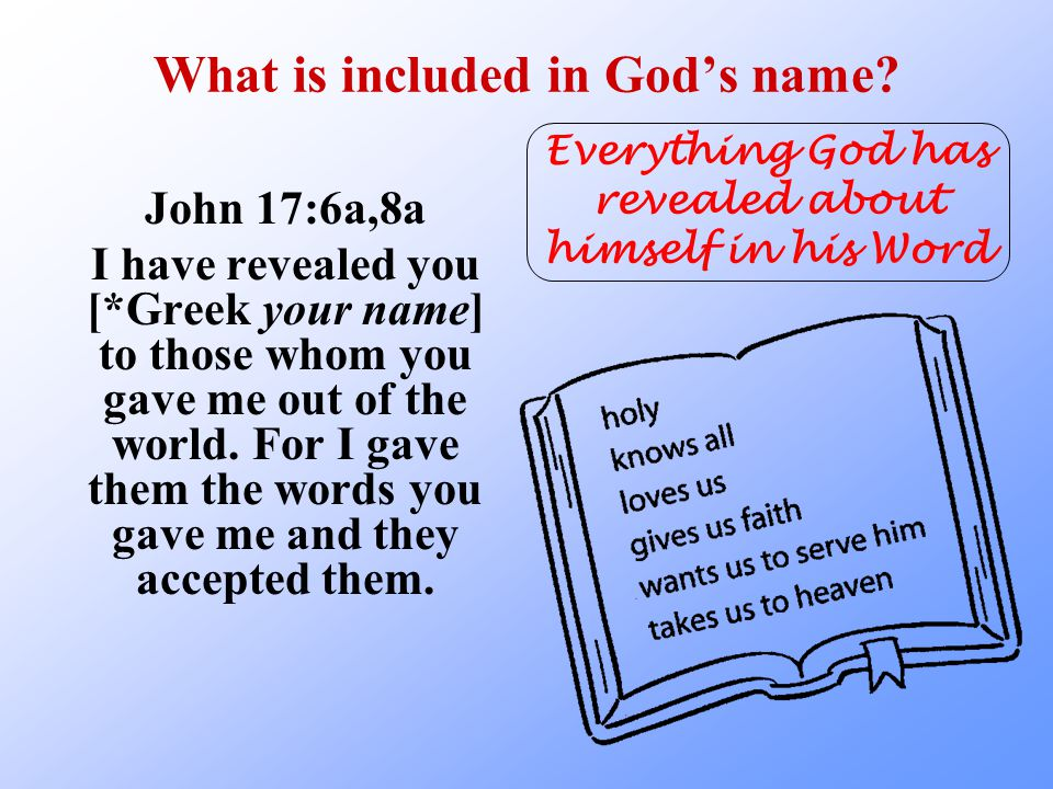 What is included in God's name