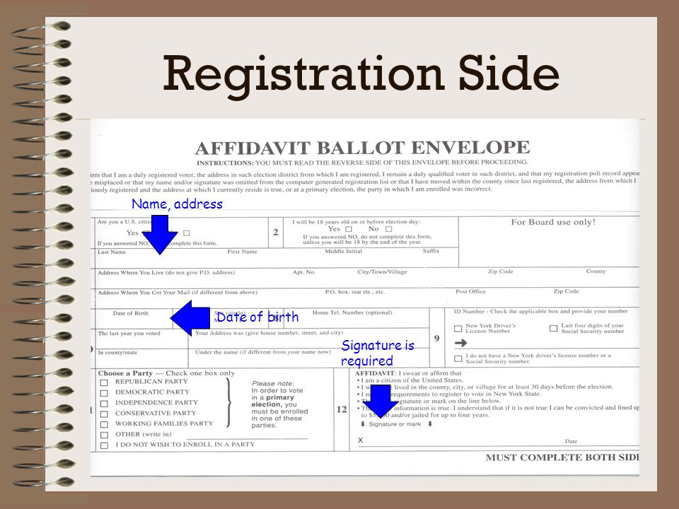 Registration Side Name, address Date of birth Signature is required