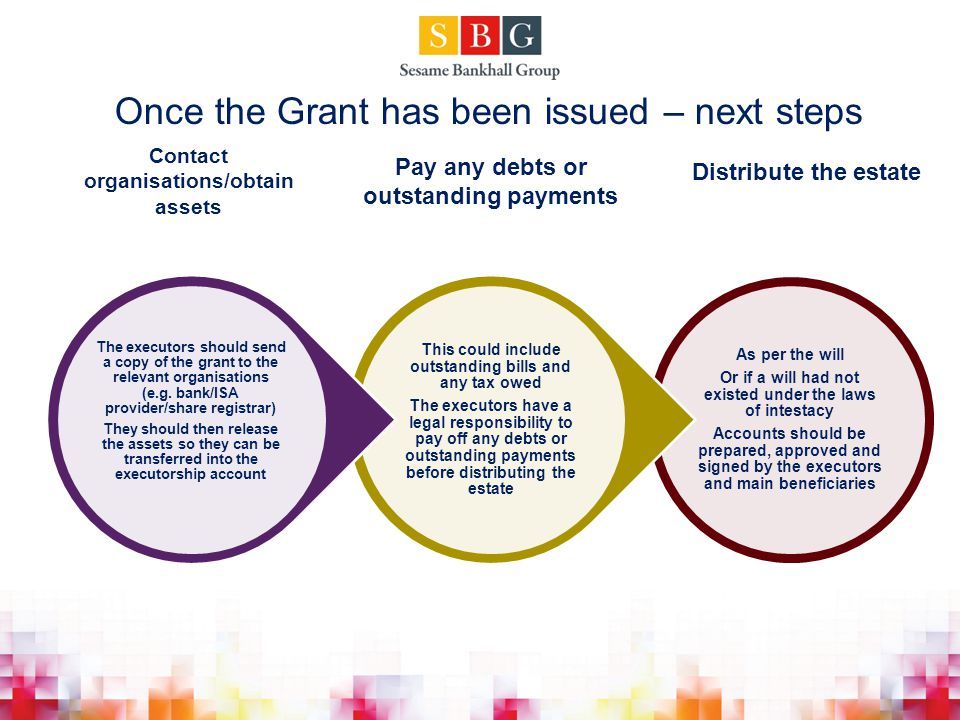Once the Grant has been issued – next steps