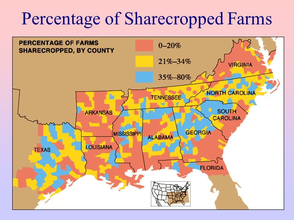 Percentage of Sharecropped Farms