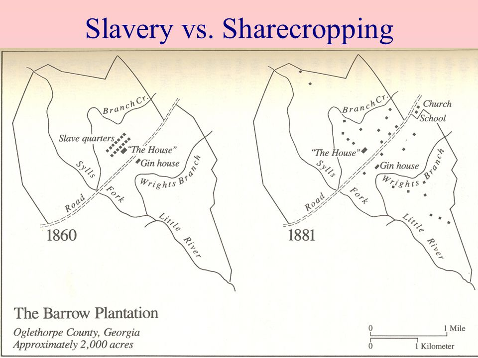 Slavery vs. Sharecropping