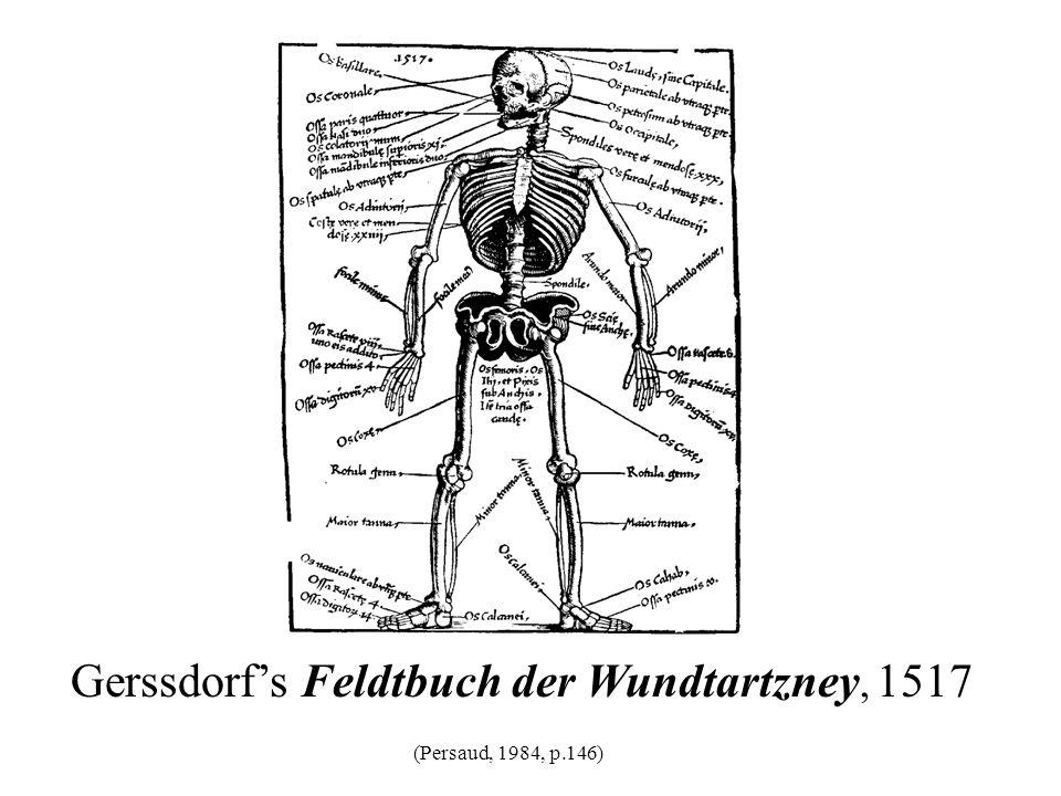 Gerssdorf's Feldtbuch der Wundtartzney, 1517