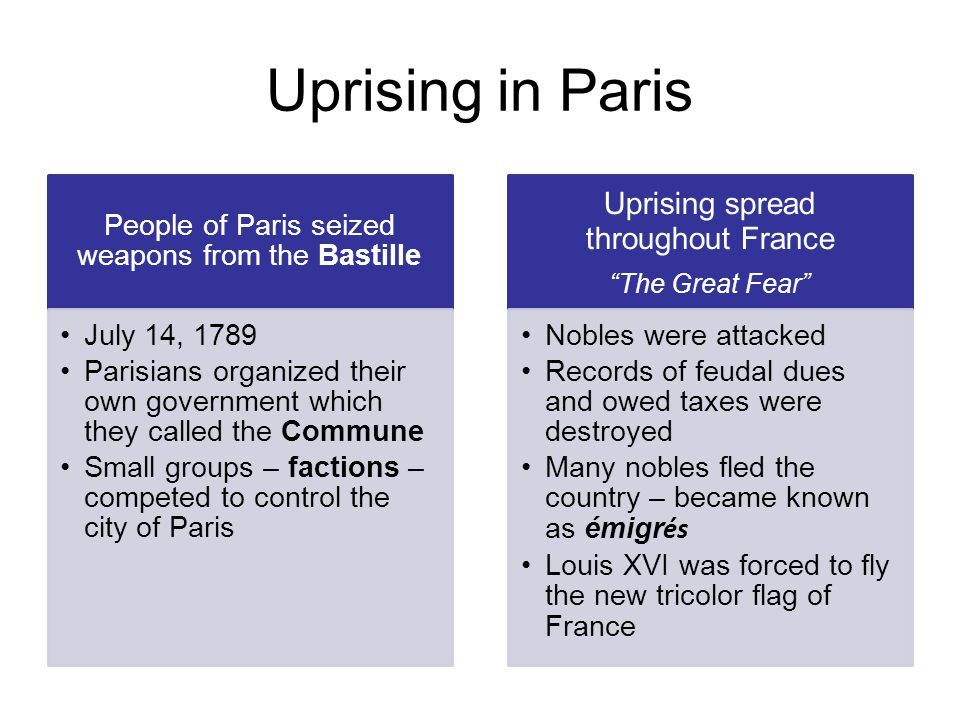 Uprising in Paris Uprising spread throughout France