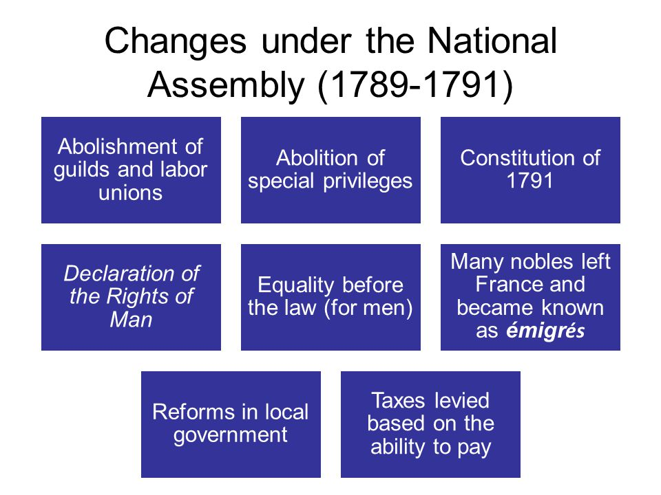 Changes under the National Assembly (1789-1791)