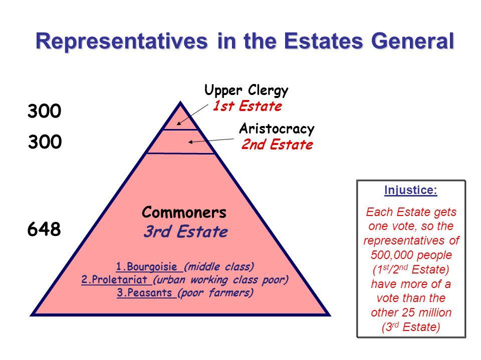 Representatives in the Estates General