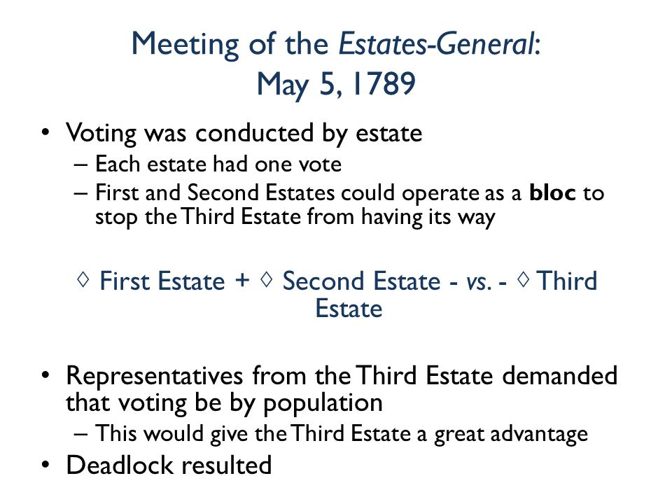 Meeting of the Estates-General: May 5, 1789