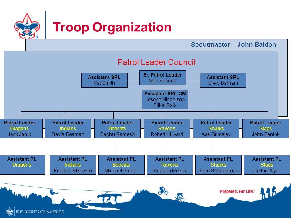 Troop Organization Patrol Leader Council Scoutmaster – John Balden