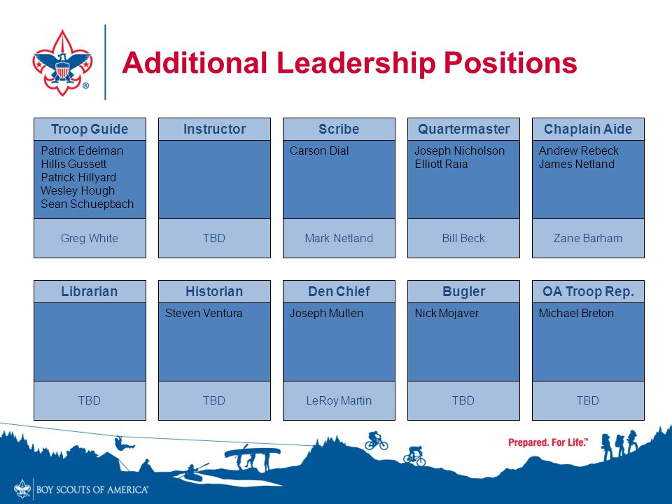 Additional Leadership Positions