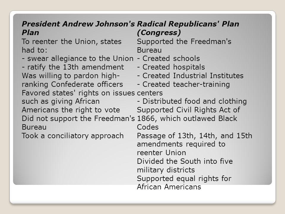 President Andrew Johnson s Plan