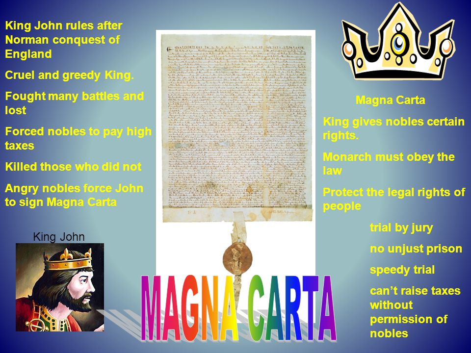 MAGNA CARTA King John rules after Norman conquest of England