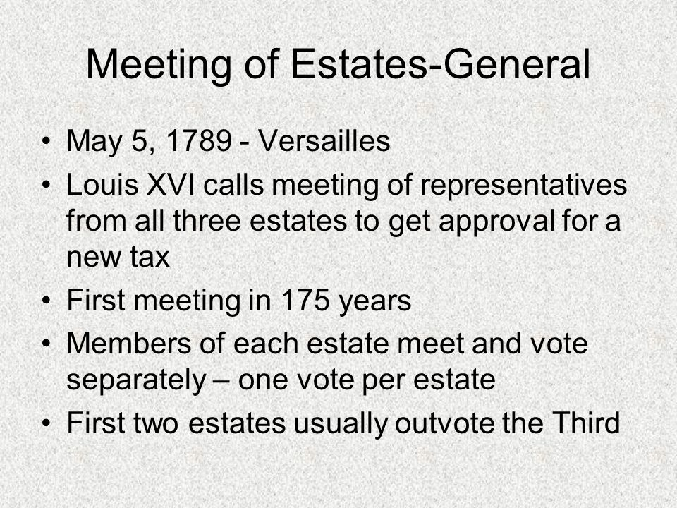 Meeting of Estates-General