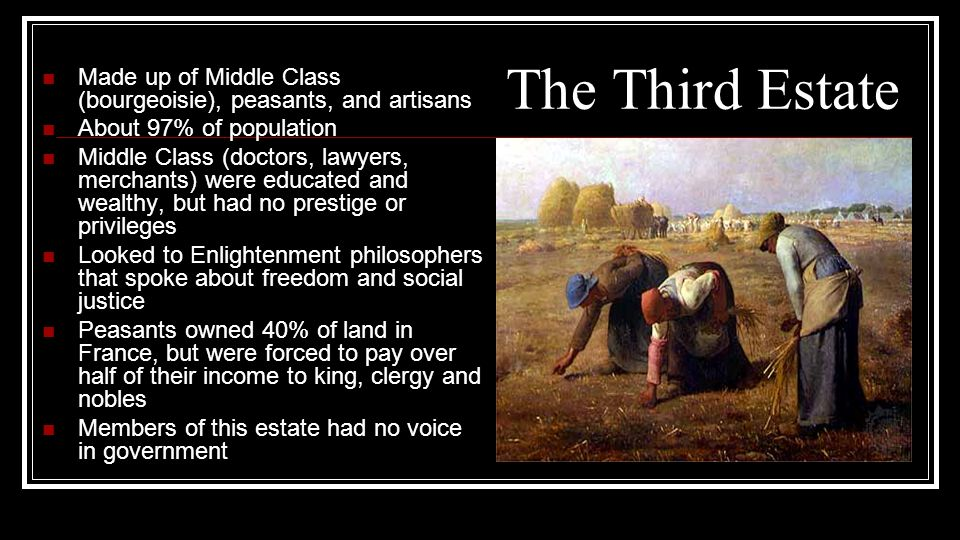 The Third Estate Made up of Middle Class (bourgeoisie), peasants, and artisans. About 97% of population.