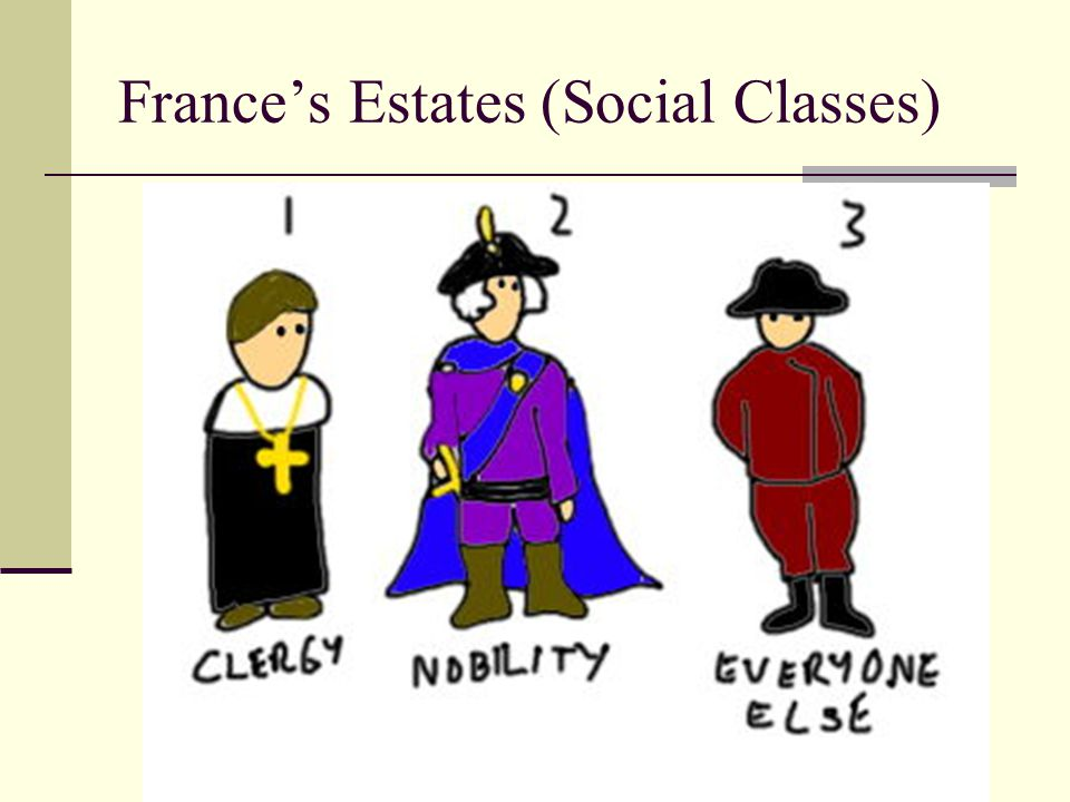France's Estates (Social Classes)