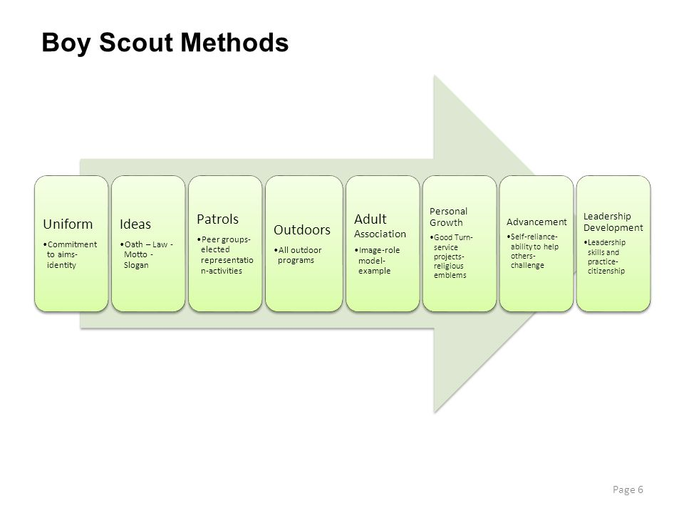 Boy Scout Methods Uniform Ideas Patrols Outdoors Adult Association