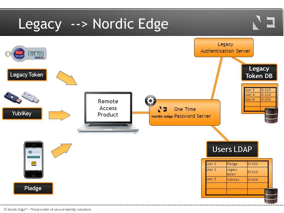 Legacy --> Nordic Edge