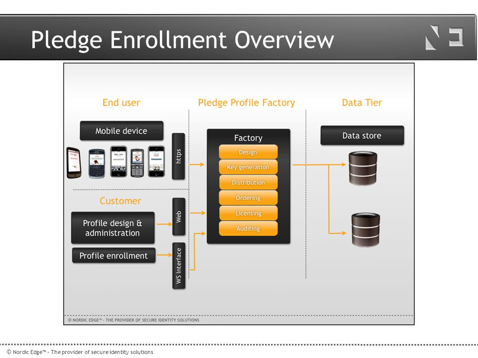 Pledge Enrollment Overview
