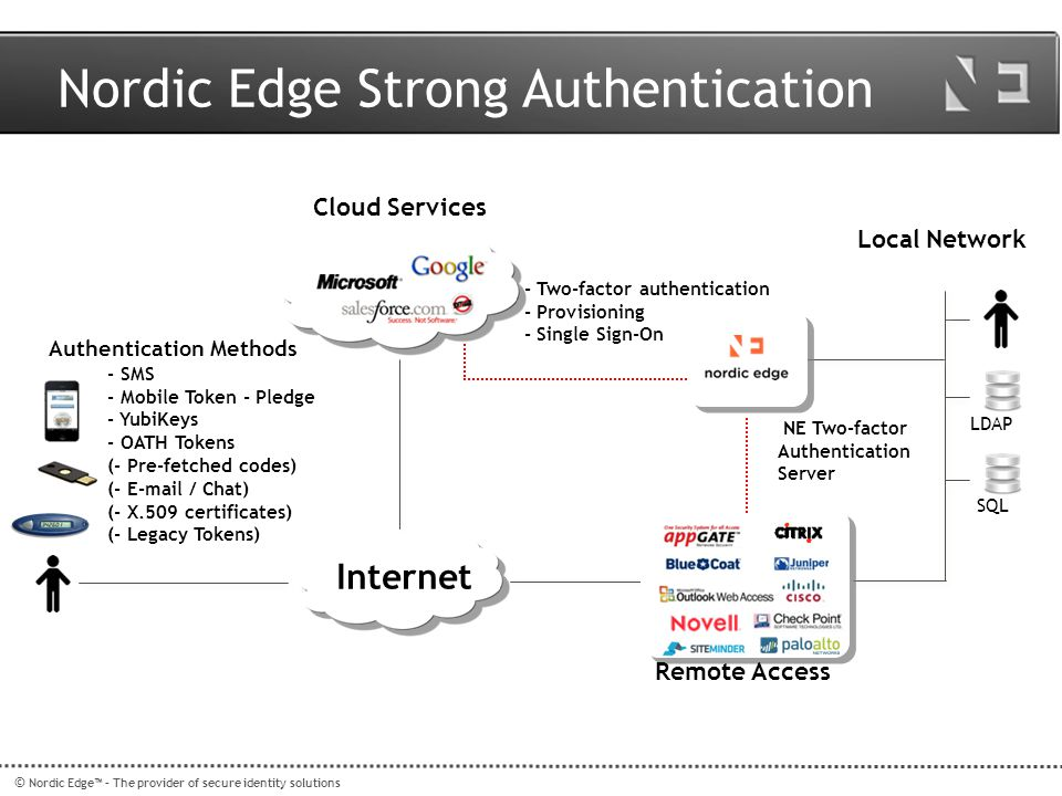 Nordic Edge Strong Authentication