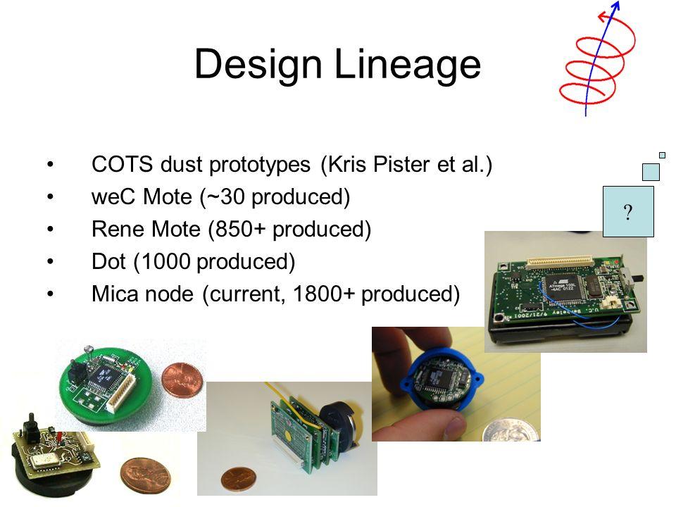 Design Lineage COTS dust prototypes (Kris Pister et al.)