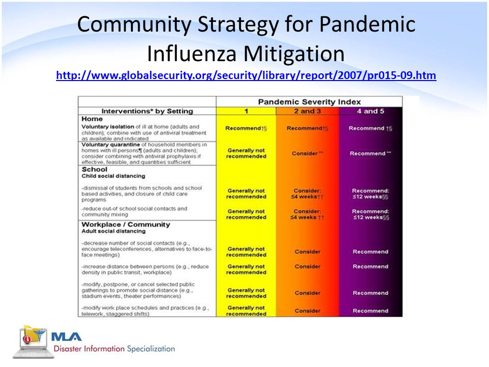 Community Strategy for Pandemic Influenza Mitigation http://www