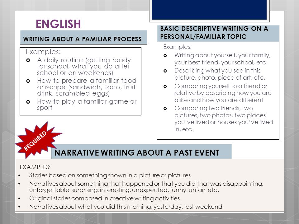ENGLISH Narrative writing about a past event Examples: