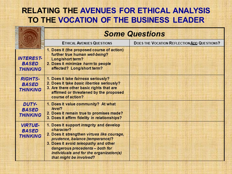 RELATING THE AVENUES FOR ETHICAL ANALYSIS TO THE VOCATION OF THE BUSINESS LEADER