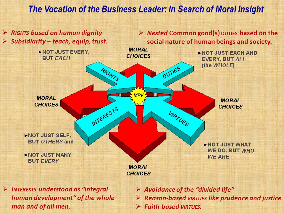 The Vocation of the Business Leader: In Search of Moral Insight