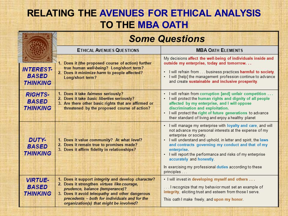 RELATING THE AVENUES FOR ETHICAL ANALYSIS TO THE MBA OATH