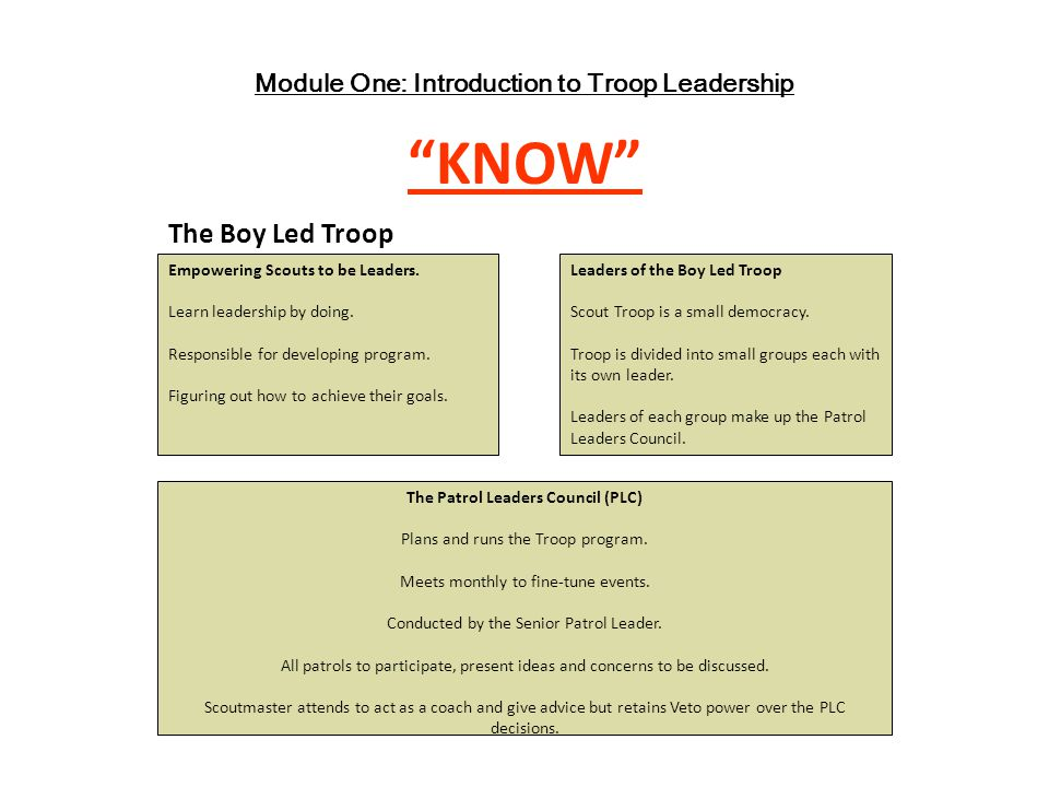 KNOW The Boy Led Troop Module One: Introduction to Troop Leadership