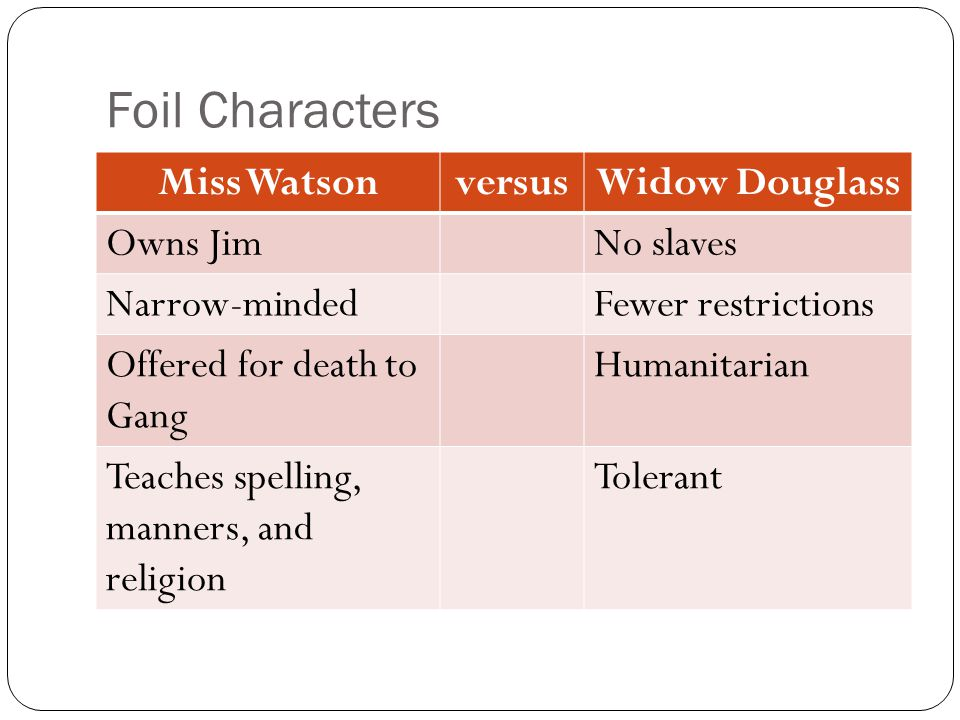 Foil Characters Miss Watson versus Widow Douglass Owns Jim No slaves
