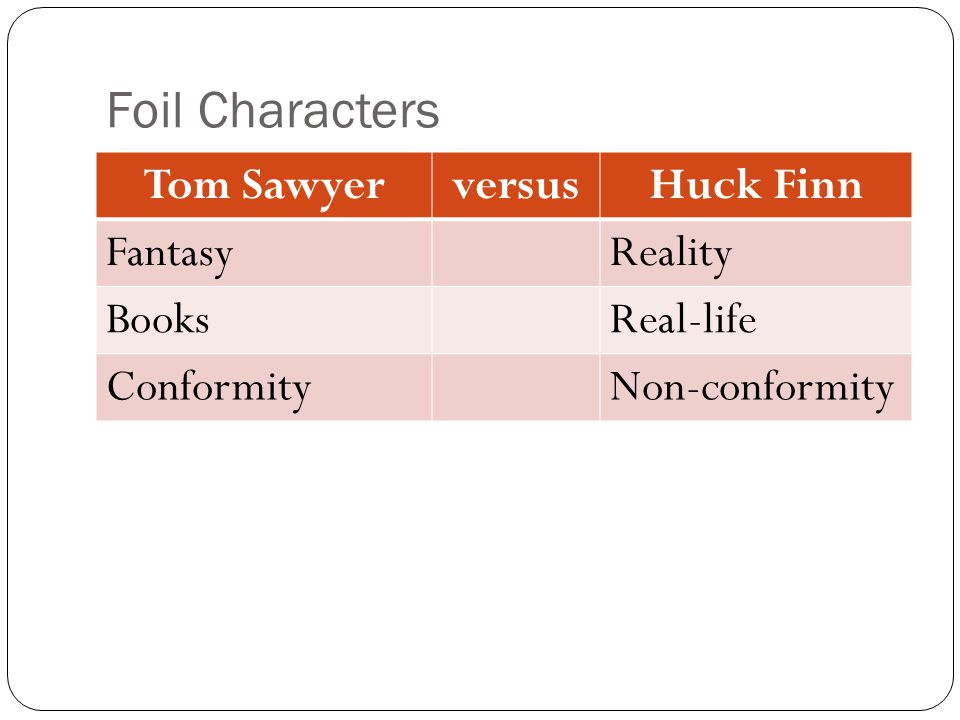 Foil Characters Tom Sawyer versus Huck Finn Fantasy Reality Books
