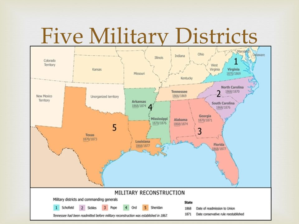 Five Military Districts