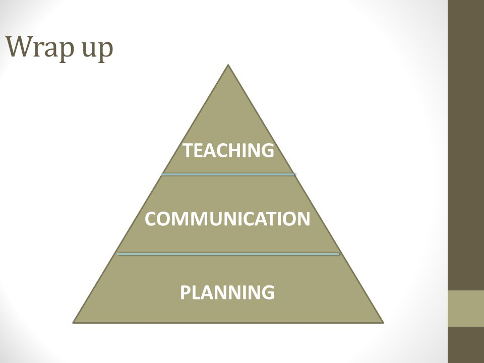 Wrap up TEACHING COMMUNICATION PLANNING