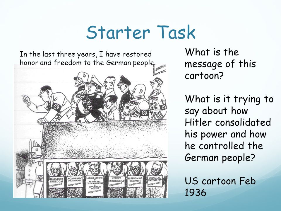 Starter Task What is the message of this cartoon