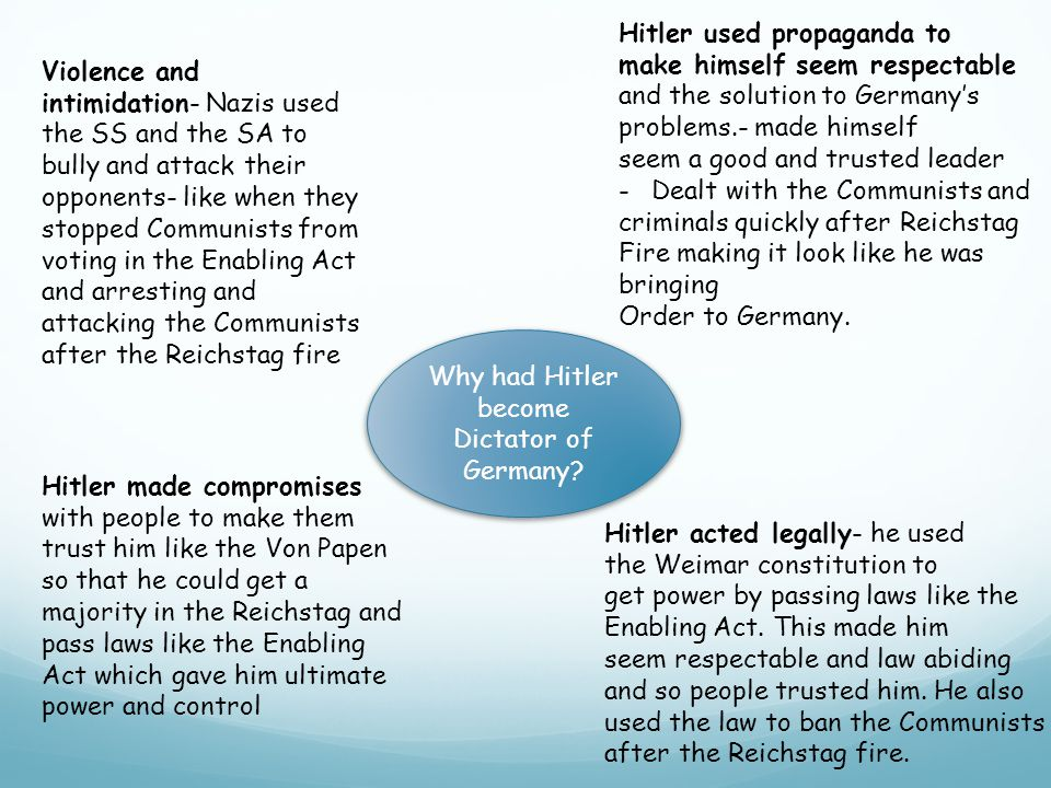 Why had Hitler become Dictator of Germany