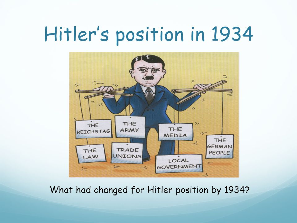 Hitler's position in 1934 What had changed for Hitler position by 1934