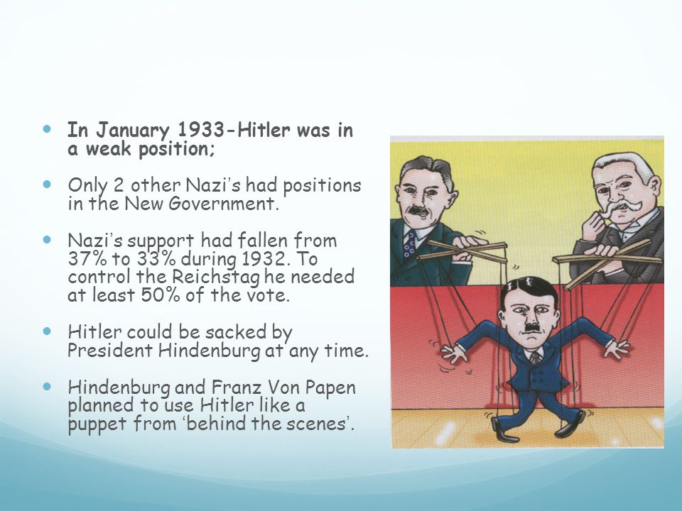In January 1933-Hitler was in a weak position;