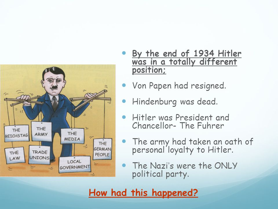 By the end of 1934 Hitler was in a totally different position;
