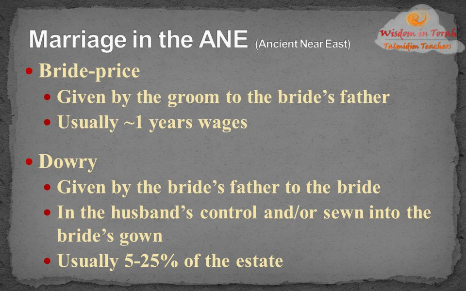 Marriage in the ANE (Ancient Near East)