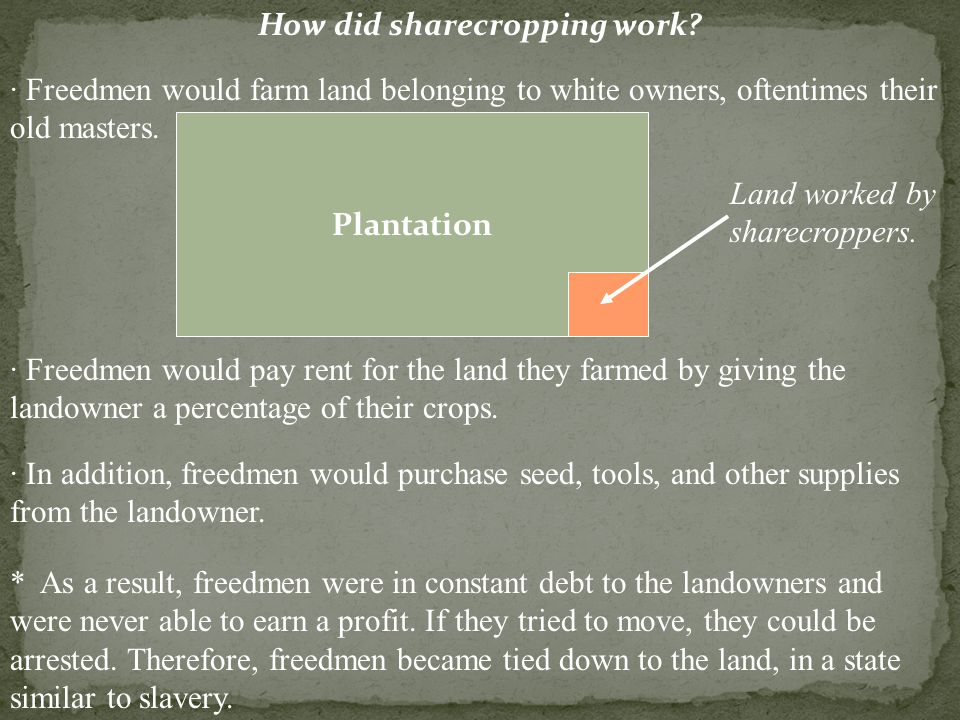 How did sharecropping work