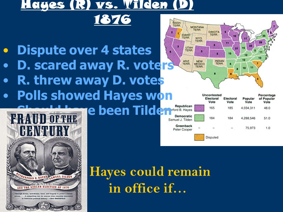 Hayes could remain in office if… Hayes (R) vs. Tilden (D) 1876