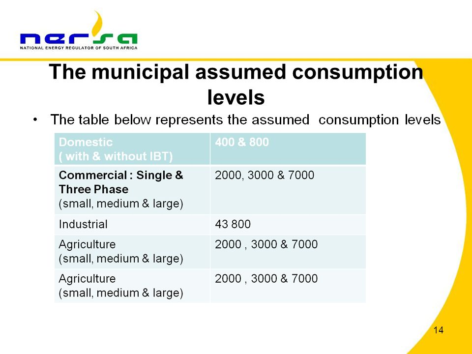 The municipal assumed consumption levels