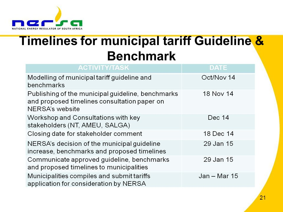Timelines for municipal tariff Guideline & Benchmark