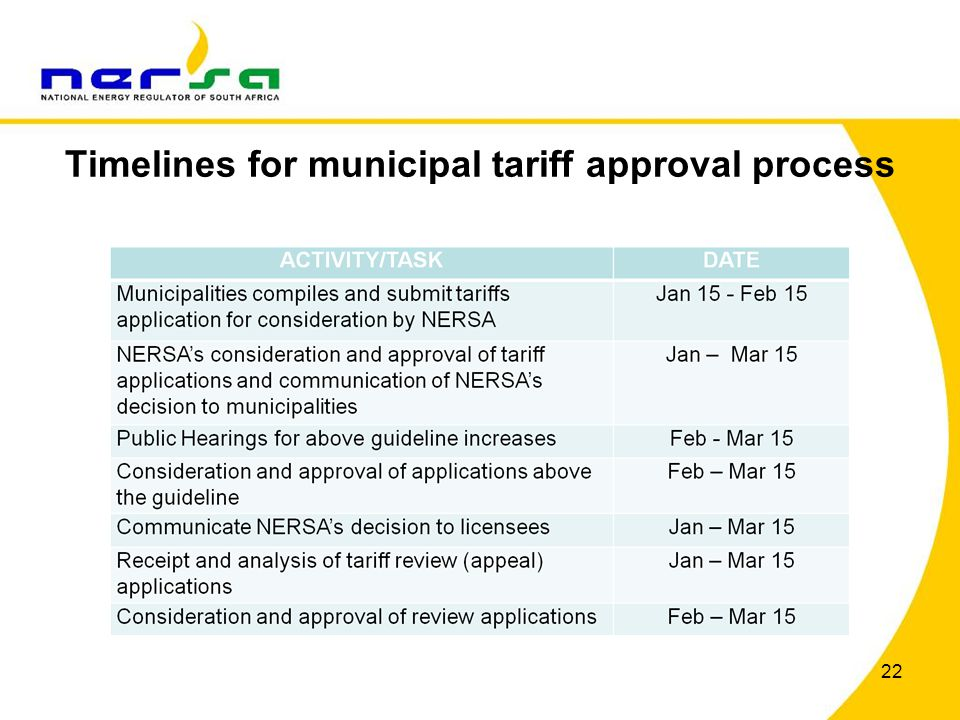 Timelines for municipal tariff approval process