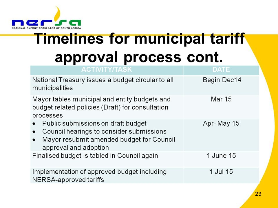 Timelines for municipal tariff approval process cont.